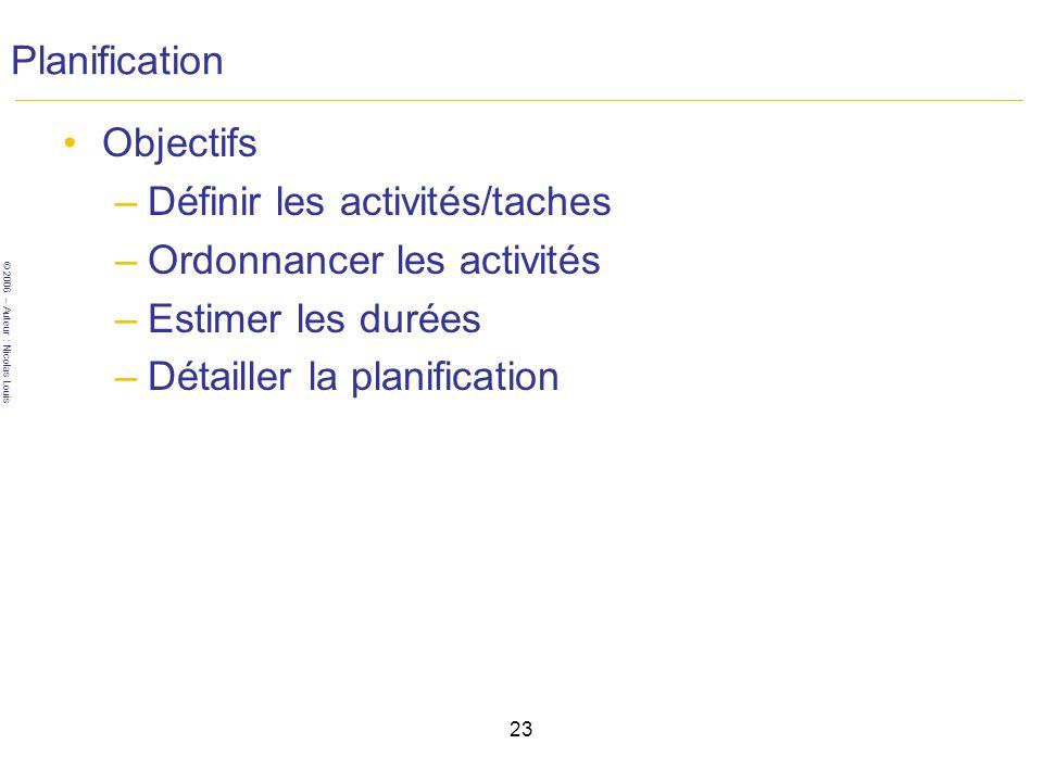 © 2006 – Auteur : Nicolas Louis 23 Planification Objectifs –Définir les activités/taches –Ordonnancer les activités –Estimer les durées –Détailler la planification