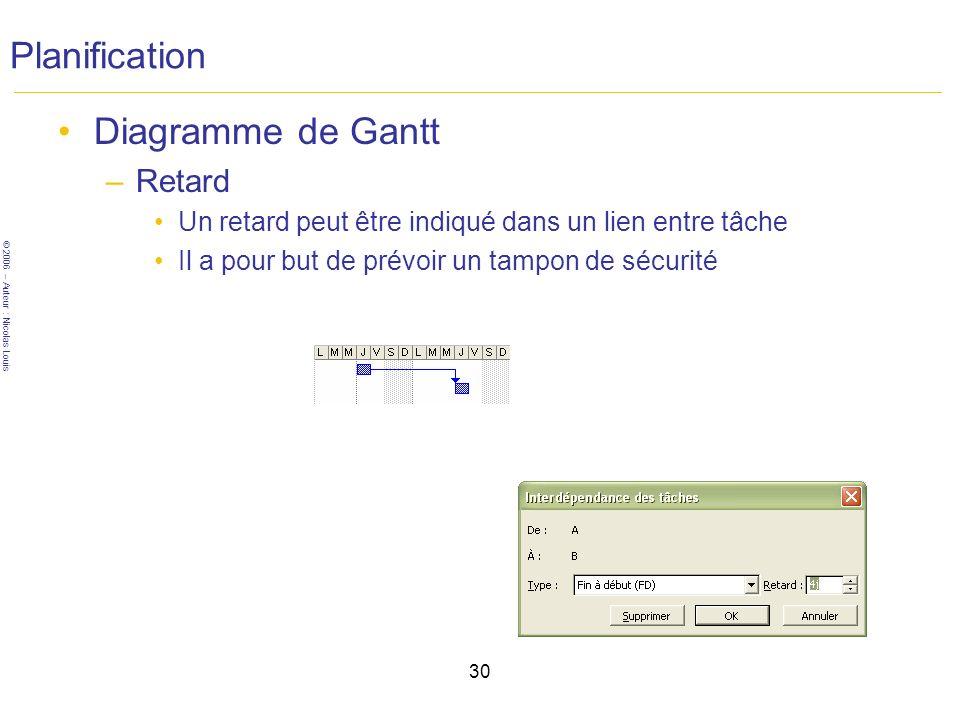 © 2006 – Auteur : Nicolas Louis 30 Planification Diagramme de Gantt –Retard Un retard peut être indiqué dans un lien entre tâche Il a pour but de prévoir un tampon de sécurité
