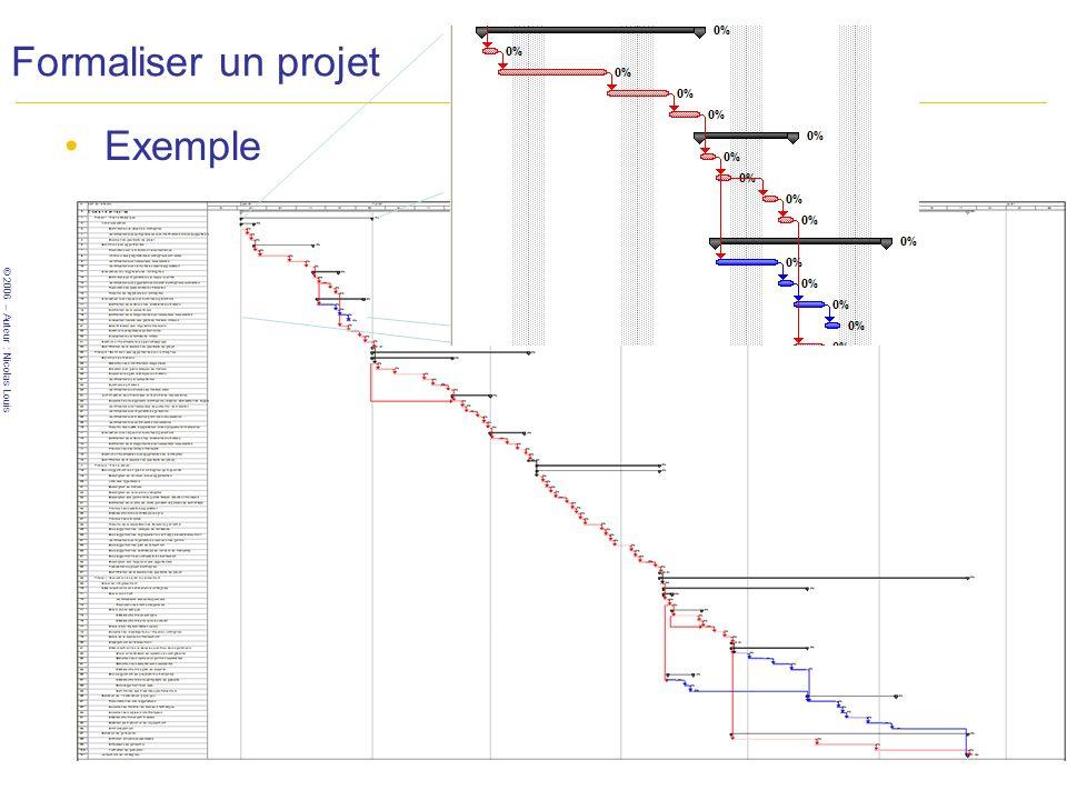 © 2006 – Auteur : Nicolas Louis Formaliser un projet Exemple