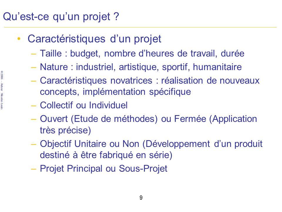 © 2006 – Auteur : Nicolas Louis 9 Quest-ce quun projet .