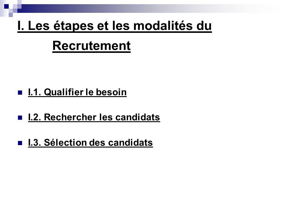I. Les étapes et les modalités du Recrutement I.1. Qualifier le besoin I.2. Rechercher les candidats I.3. Sélection des candidats