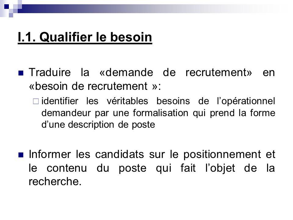 I.1. Qualifier le besoin Traduire la «demande de recrutement» en «besoin de recrutement »: identifier les véritables besoins de lopérationnel demandeu