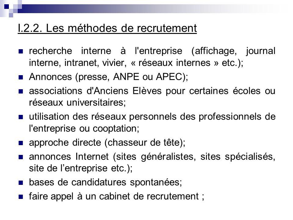 I.2.2. Les méthodes de recrutement recherche interne à l'entreprise (affichage, journal interne, intranet, vivier, « réseaux internes » etc.); Annonce