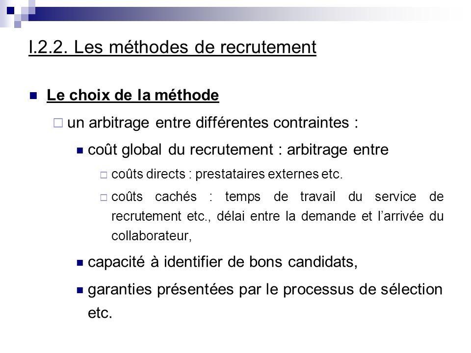 I.2.2. Les méthodes de recrutement Le choix de la méthode un arbitrage entre différentes contraintes : coût global du recrutement : arbitrage entre co