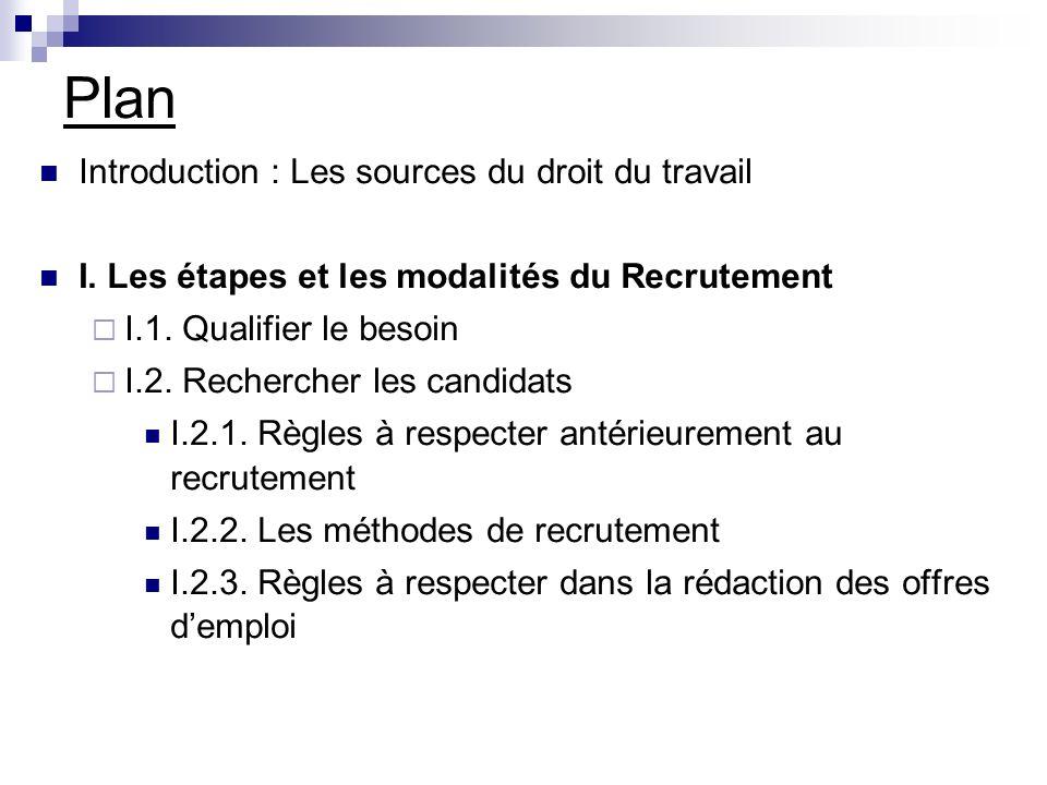 Plan Introduction : Les sources du droit du travail I. Les étapes et les modalités du Recrutement I.1. Qualifier le besoin I.2. Rechercher les candida