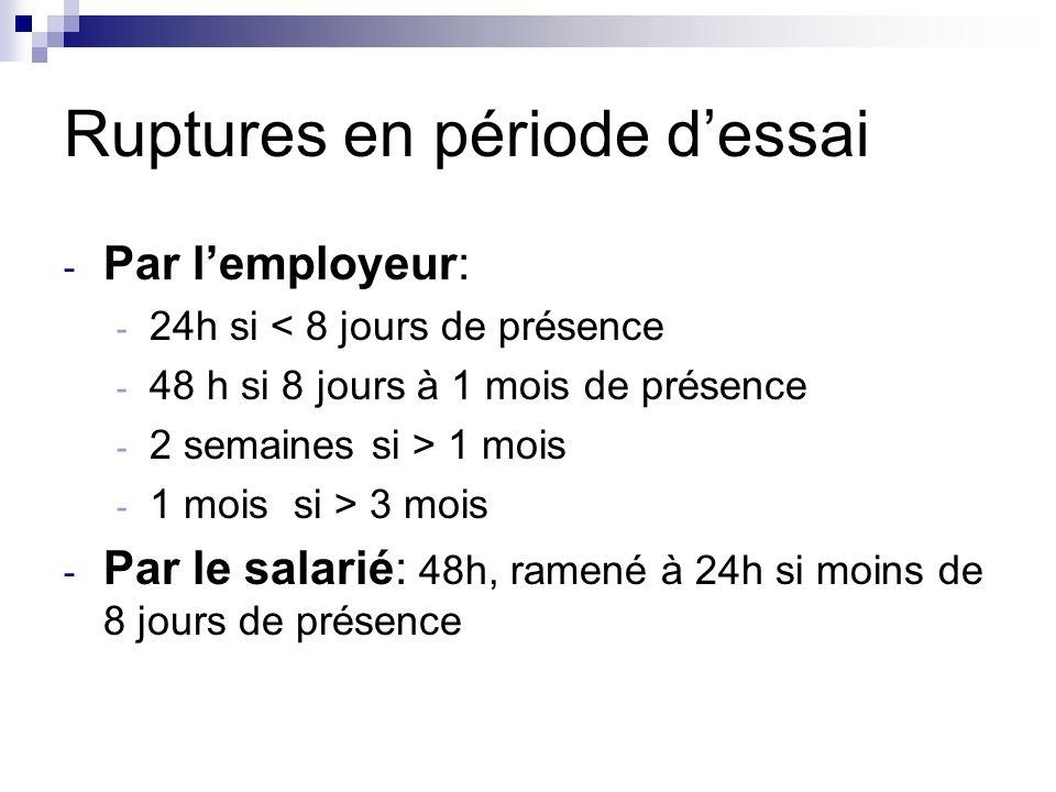 Ruptures en période dessai - Par lemployeur: - 24h si < 8 jours de présence - 48 h si 8 jours à 1 mois de présence - 2 semaines si > 1 mois - 1 mois s