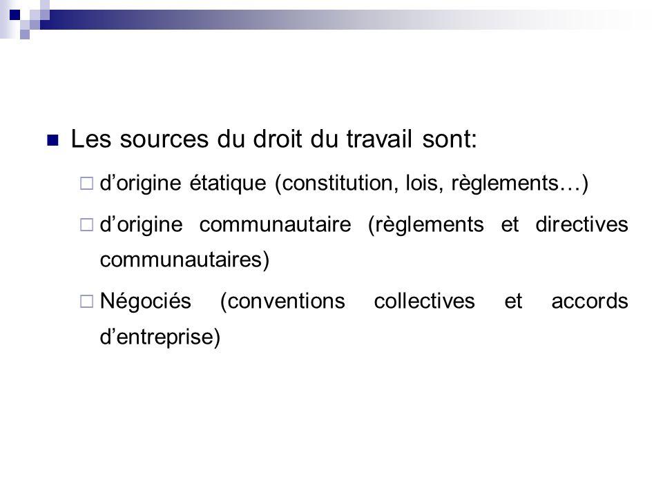 Les sources du droit du travail sont: dorigine étatique (constitution, lois, règlements…) dorigine communautaire (règlements et directives communautai