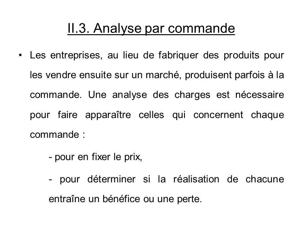 II.3. Analyse par commande Les entreprises, au lieu de fabriquer des produits pour les vendre ensuite sur un marché, produisent parfois à la commande.