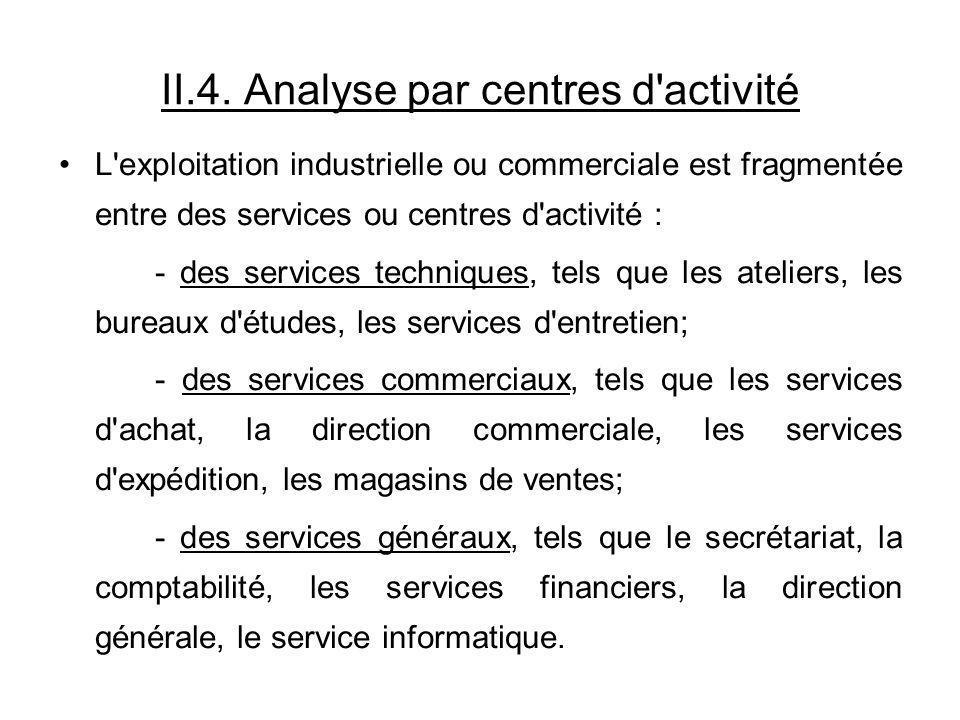 II.4. Analyse par centres d'activité L'exploitation industrielle ou commerciale est fragmentée entre des services ou centres d'activité : - des servic