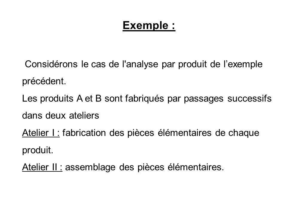 Exemple : Considérons le cas de l'analyse par produit de lexemple précédent. Les produits A et B sont fabriqués par passages successifs dans deux atel