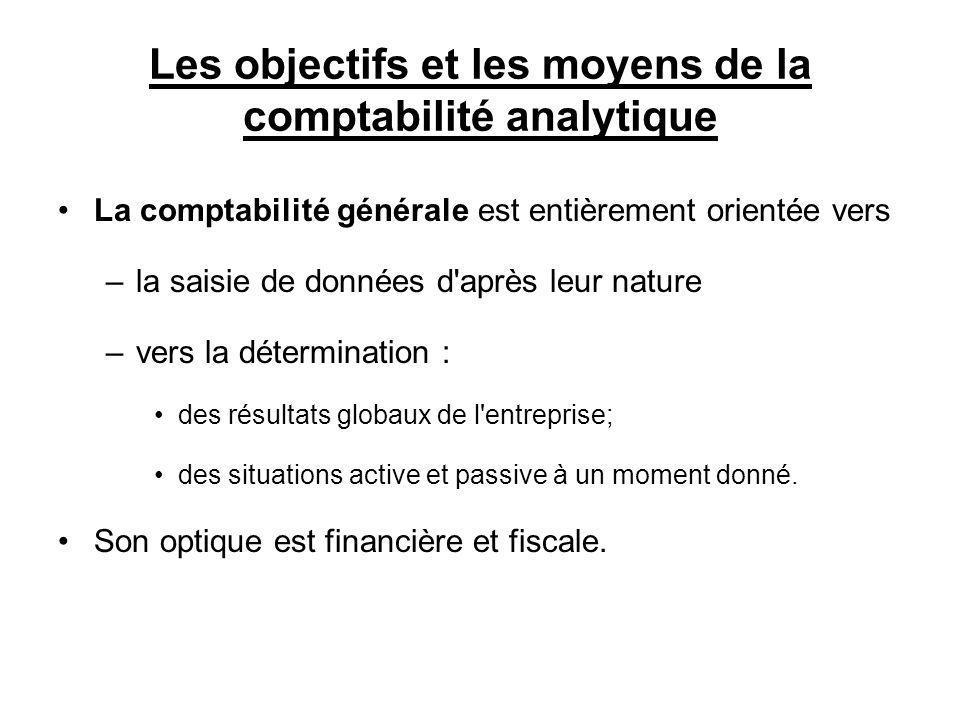 Les objectifs et les moyens de la comptabilité analytique La comptabilité générale est entièrement orientée vers –la saisie de données d'après leur na