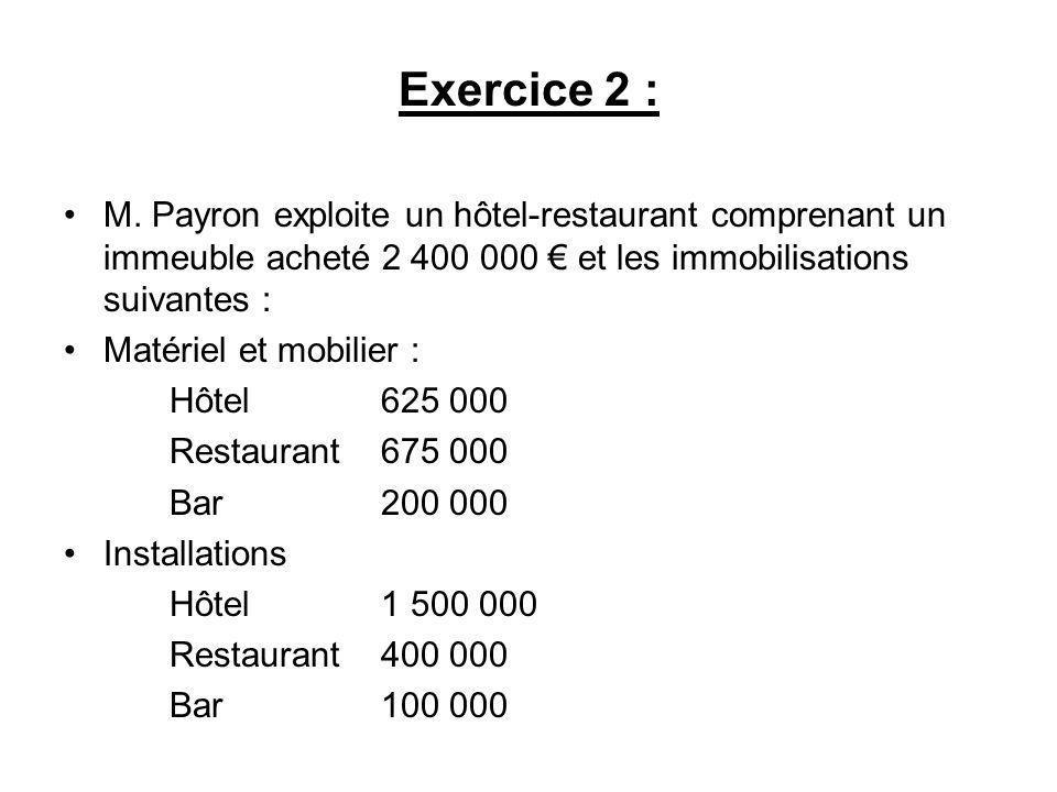 Exercice 2 : M. Payron exploite un hôtel-restaurant comprenant un immeuble acheté 2 400 000 et les immobilisations suivantes : Matériel et mobilier :