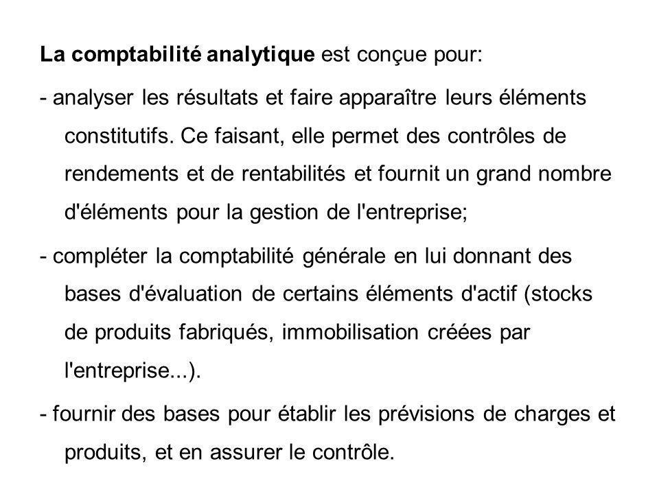 La comptabilité analytique est conçue pour: - analyser les résultats et faire apparaître leurs éléments constitutifs. Ce faisant, elle permet des cont