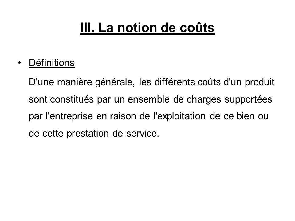 III. La notion de coûts Définitions D'une manière générale, les différents coûts d'un produit sont constitués par un ensemble de charges supportées pa