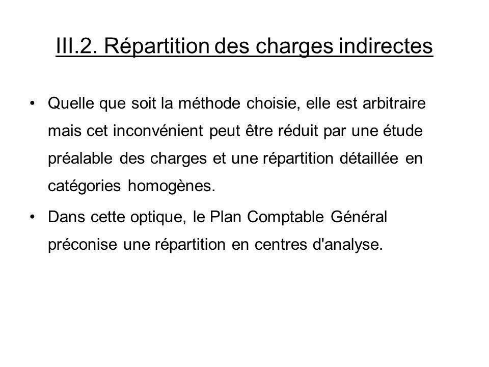 III.2. Répartition des charges indirectes Quelle que soit la méthode choisie, elle est arbitraire mais cet inconvénient peut être réduit par une étude