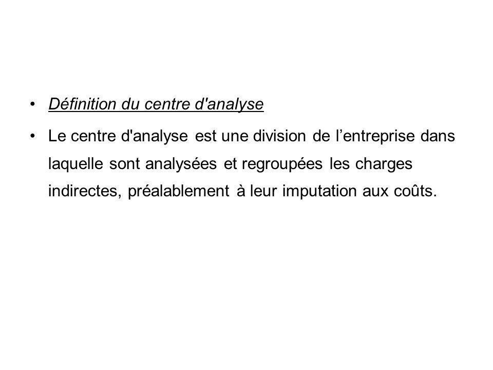 Définition du centre d'analyse Le centre d'analyse est une division de lentreprise dans laquelle sont analysées et regroupées les charges indirectes,