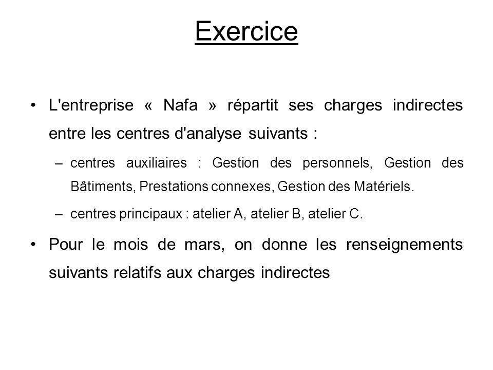 Exercice L'entreprise « Nafa » répartit ses charges indirectes entre les centres d'analyse suivants : –centres auxiliaires : Gestion des personnels, G