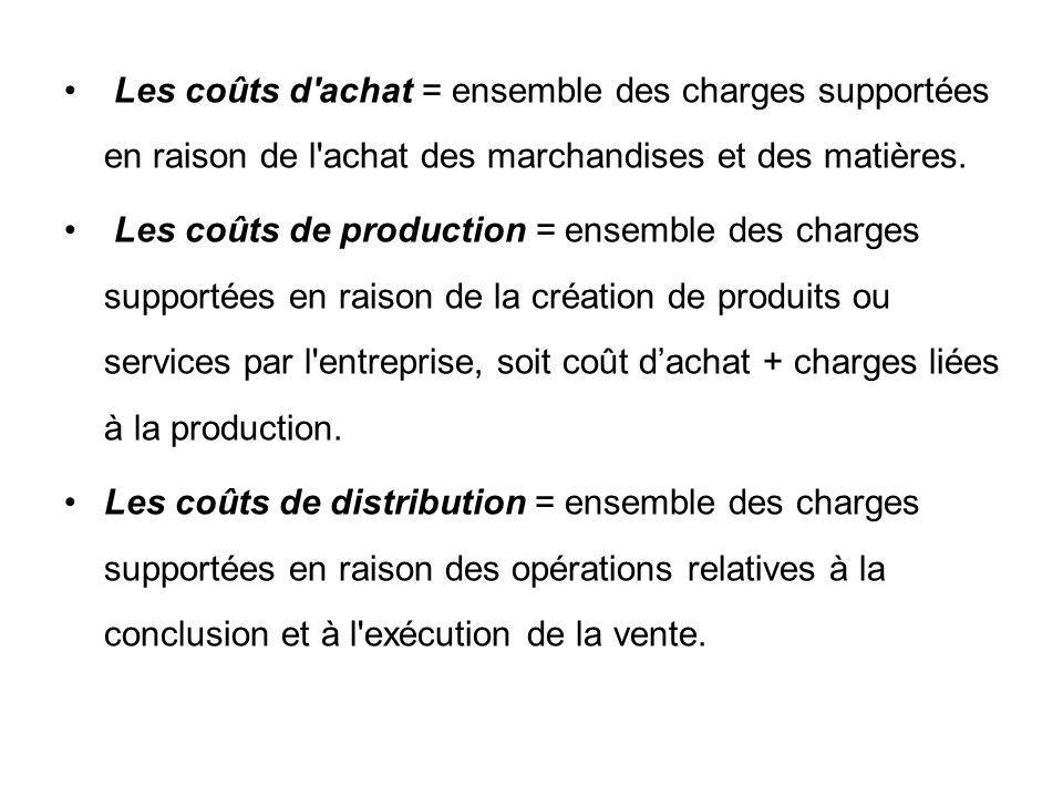 Les coûts d'achat = ensemble des charges supportées en raison de l'achat des marchandises et des matières. Les coûts de production = ensemble des char