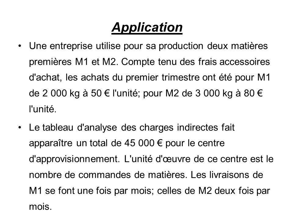 Application Une entreprise utilise pour sa production deux matières premières M1 et M2. Compte tenu des frais accessoires d'achat, les achats du premi
