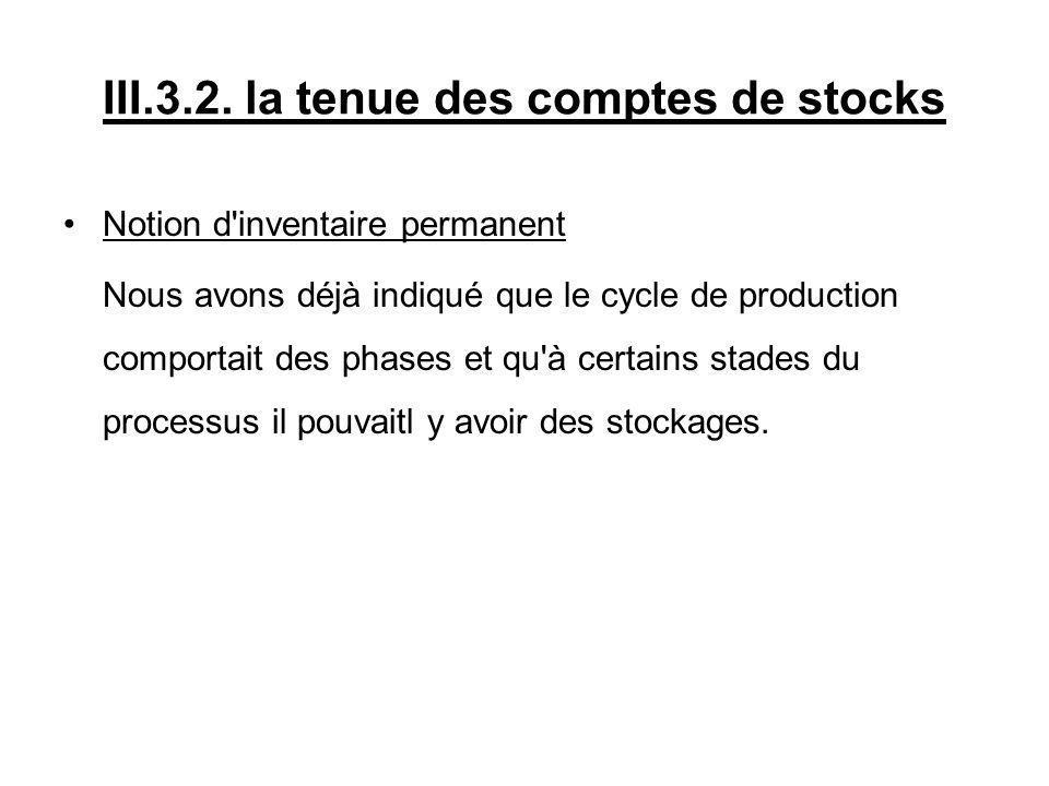 III.3.2. la tenue des comptes de stocks Notion d'inventaire permanent Nous avons déjà indiqué que le cycle de production comportait des phases et qu'à