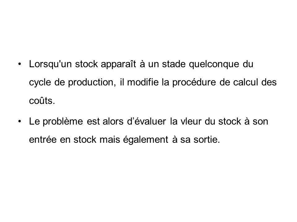 Lorsqu'un stock apparaît à un stade quelconque du cycle de production, il modifie la procédure de calcul des coûts. Le problème est alors dévaluer la