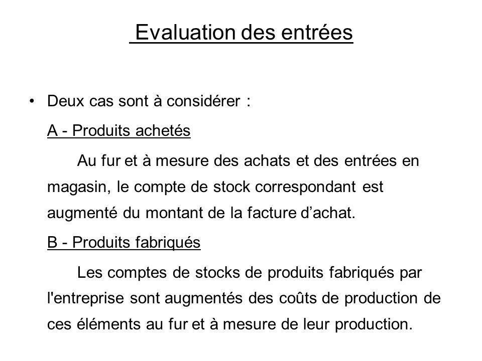Evaluation des entrées Deux cas sont à considérer : A - Produits achetés Au fur et à mesure des achats et des entrées en magasin, le compte de stock c