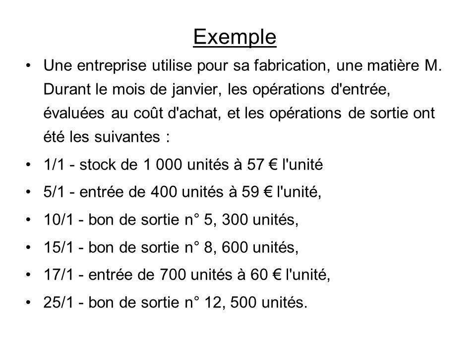 Exemple Une entreprise utilise pour sa fabrication, une matière M. Durant le mois de janvier, les opérations d'entrée, évaluées au coût d'achat, et le