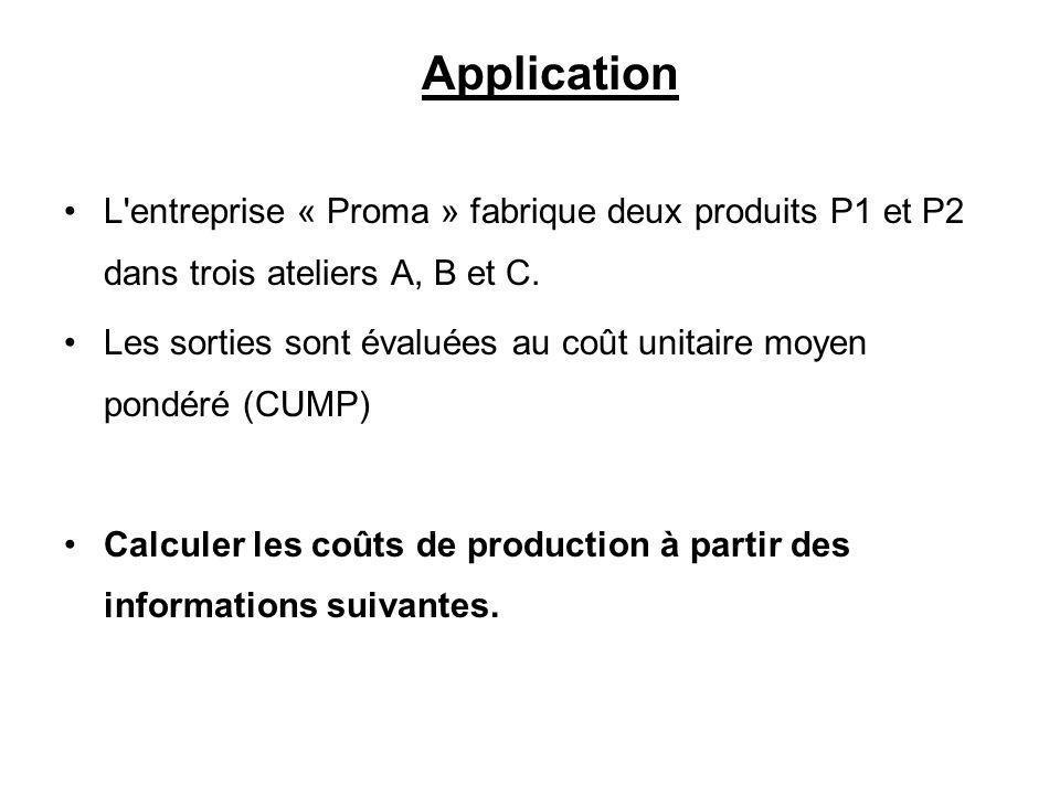Application L'entreprise « Proma » fabrique deux produits P1 et P2 dans trois ateliers A, B et C. Les sorties sont évaluées au coût unitaire moyen pon