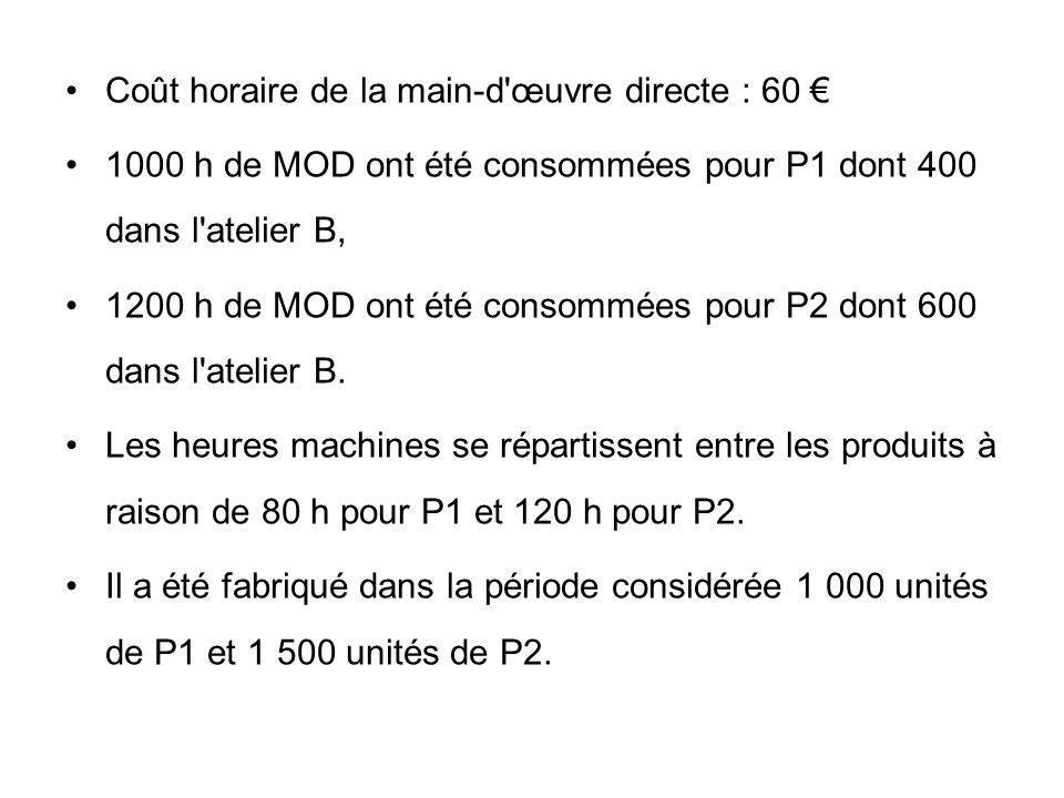 Coût horaire de la main-d'œuvre directe : 60 1000 h de MOD ont été consommées pour P1 dont 400 dans l'atelier B, 1200 h de MOD ont été consommées pour