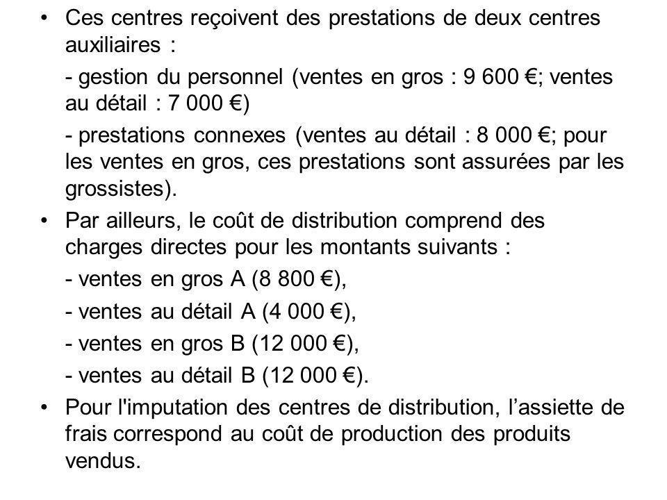 Ces centres reçoivent des prestations de deux centres auxiliaires : - gestion du personnel (ventes en gros : 9 600 ; ventes au détail : 7 000 ) - pres