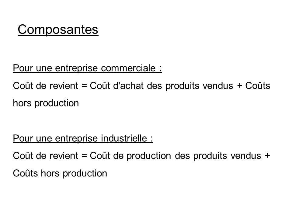 Composantes Pour une entreprise commerciale : Coût de revient = Coût d'achat des produits vendus + Coûts hors production Pour une entreprise industrie