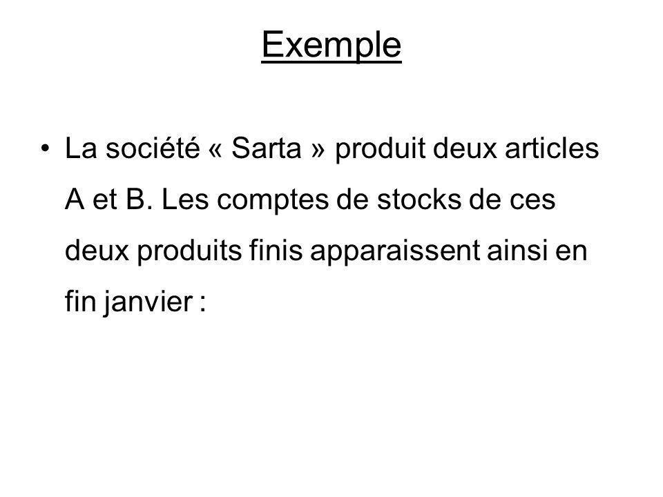 Exemple La société « Sarta » produit deux articles A et B. Les comptes de stocks de ces deux produits finis apparaissent ainsi en fin janvier :