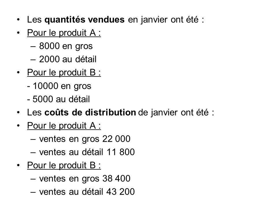 Les quantités vendues en janvier ont été : Pour le produit A : –8000 en gros –2000 au détail Pour le produit B : - 10000 en gros - 5000 au détail Les
