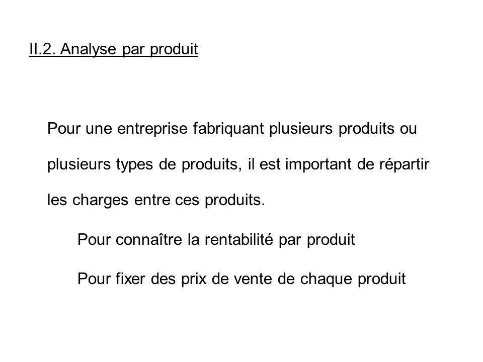 II.2. Analyse par produit Pour une entreprise fabriquant plusieurs produits ou plusieurs types de produits, il est important de répartir les charges e