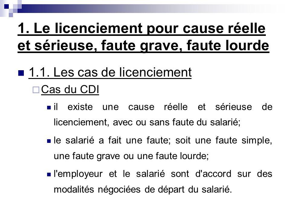 1.1. Les cas de licenciement Cas du CDI il existe une cause réelle et sérieuse de licenciement, avec ou sans faute du salarié; le salarié a fait une f