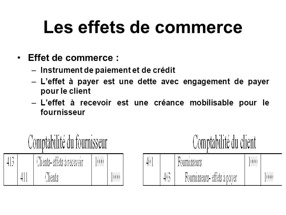 Les effets de commerce Effet de commerce : –Instrument de paiement et de crédit –Leffet à payer est une dette avec engagement de payer pour le client –Leffet à recevoir est une créance mobilisable pour le fournisseur
