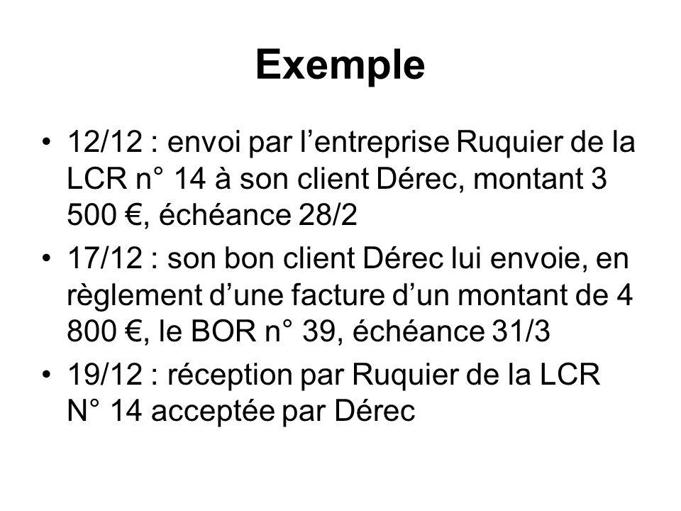 Exemple 12/12 : envoi par lentreprise Ruquier de la LCR n° 14 à son client Dérec, montant 3 500, échéance 28/2 17/12 : son bon client Dérec lui envoie, en règlement dune facture dun montant de 4 800, le BOR n° 39, échéance 31/3 19/12 : réception par Ruquier de la LCR N° 14 acceptée par Dérec