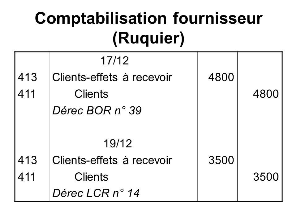 Comptabilisation fournisseur (Ruquier) 413 411 413 411 17/12 Clients-effets à recevoir Clients Dérec BOR n° 39 19/12 Clients-effets à recevoir Clients Dérec LCR n° 14 4800 3500 4800 3500