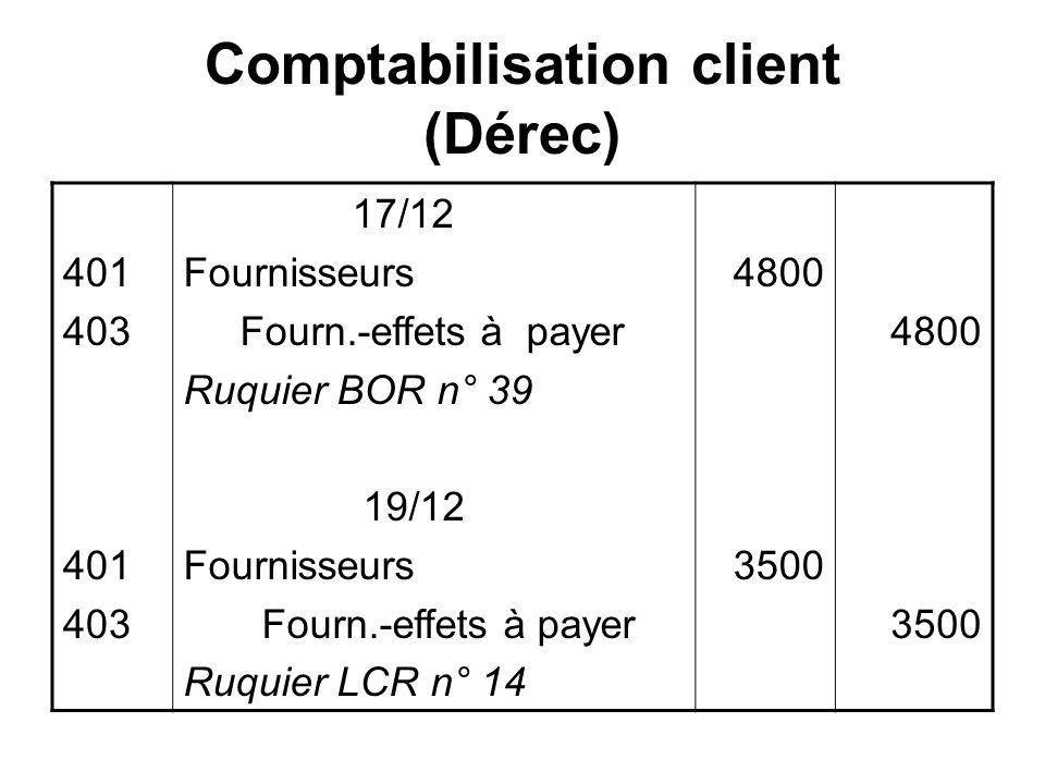 Comptabilisation client (Dérec) 401 403 401 403 17/12 Fournisseurs Fourn.-effets à payer Ruquier BOR n° 39 19/12 Fournisseurs Fourn.-effets à payer Ruquier LCR n° 14 4800 3500 4800 3500