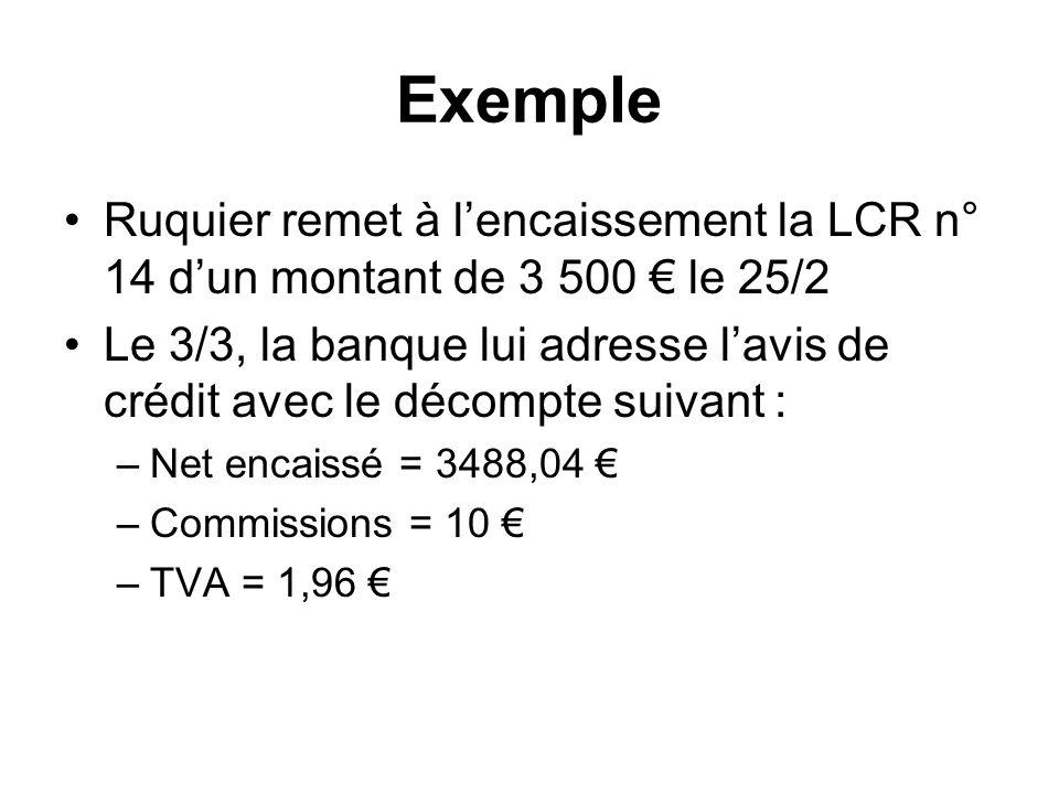 Exemple Ruquier remet à lencaissement la LCR n° 14 dun montant de 3 500 le 25/2 Le 3/3, la banque lui adresse lavis de crédit avec le décompte suivant : –Net encaissé = 3488,04 –Commissions = 10 –TVA = 1,96