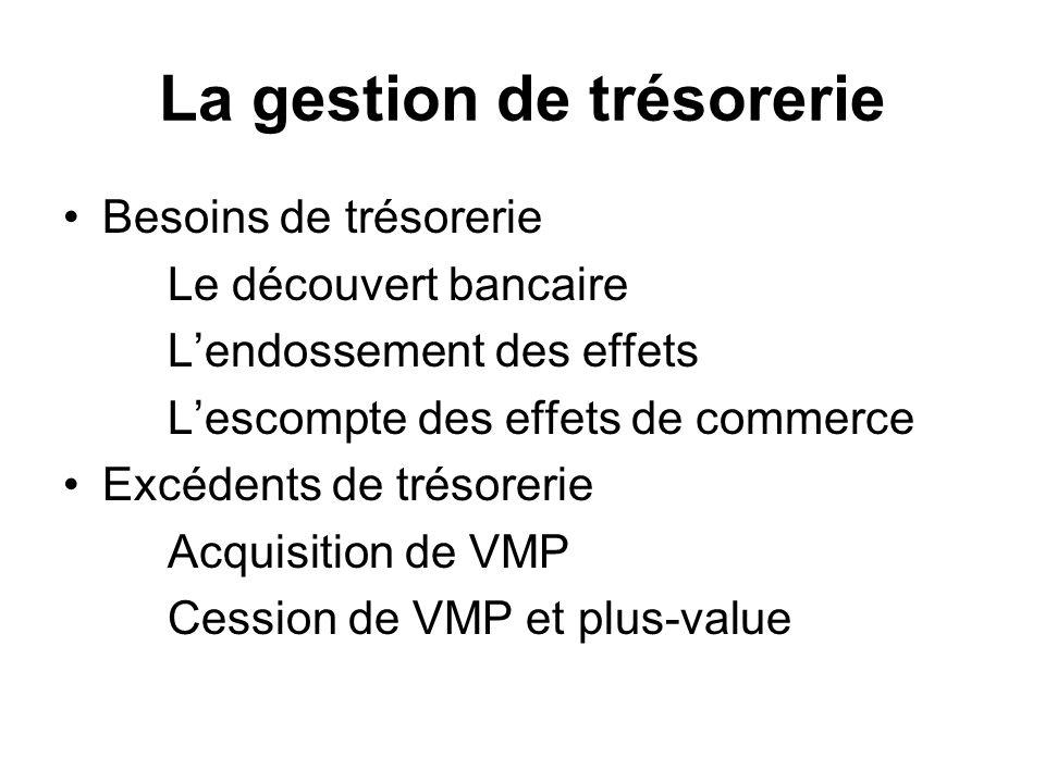 La gestion de trésorerie Besoins de trésorerie Le découvert bancaire Lendossement des effets Lescompte des effets de commerce Excédents de trésorerie Acquisition de VMP Cession de VMP et plus-value