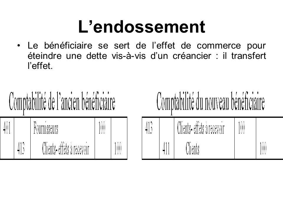Lendossement Le bénéficiaire se sert de leffet de commerce pour éteindre une dette vis-à-vis dun créancier : il transfert leffet.