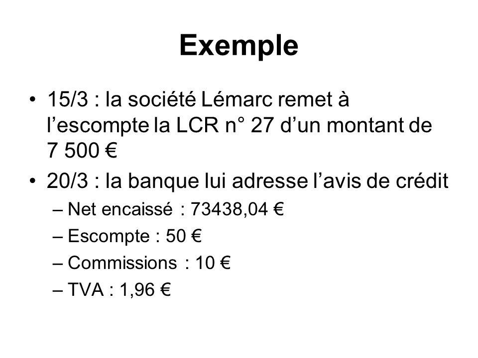 Exemple 15/3 : la société Lémarc remet à lescompte la LCR n° 27 dun montant de 7 500 20/3 : la banque lui adresse lavis de crédit –Net encaissé : 73438,04 –Escompte : 50 –Commissions : 10 –TVA : 1,96