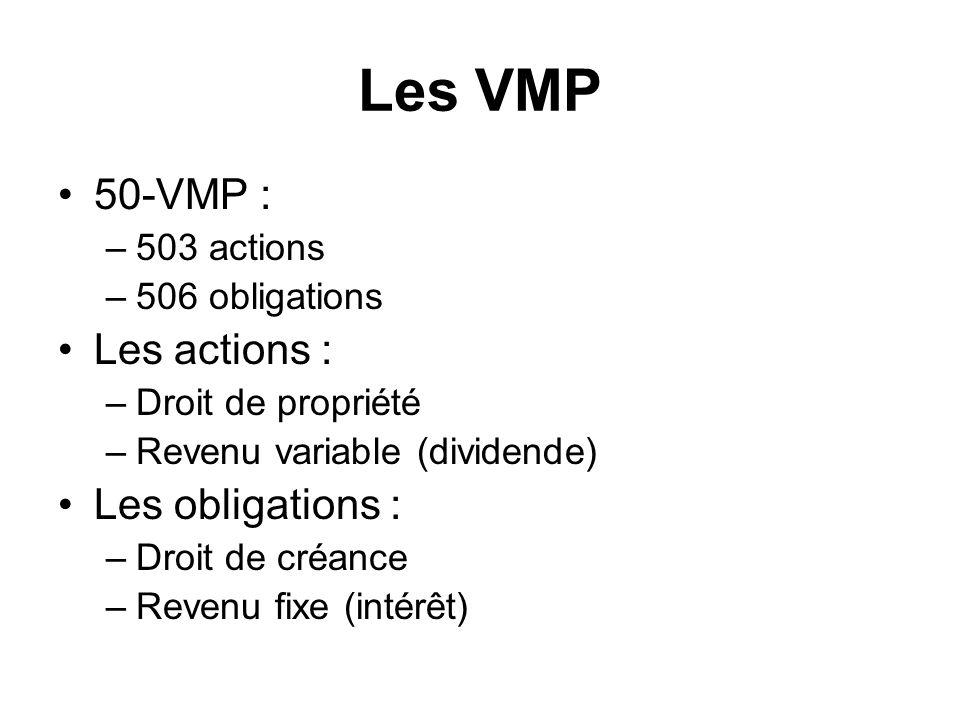 Les VMP 50-VMP : –503 actions –506 obligations Les actions : –Droit de propriété –Revenu variable (dividende) Les obligations : –Droit de créance –Revenu fixe (intérêt)