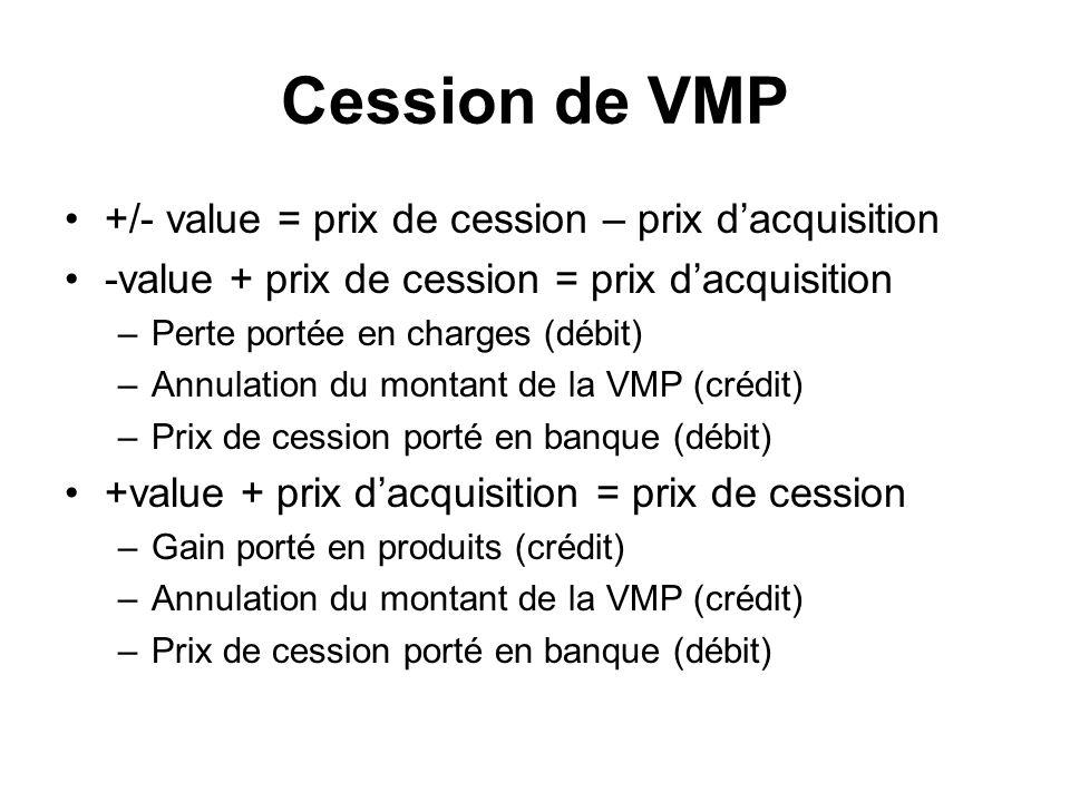 Cession de VMP +/- value = prix de cession – prix dacquisition -value + prix de cession = prix dacquisition –Perte portée en charges (débit) –Annulation du montant de la VMP (crédit) –Prix de cession porté en banque (débit) +value + prix dacquisition = prix de cession –Gain porté en produits (crédit) –Annulation du montant de la VMP (crédit) –Prix de cession porté en banque (débit)