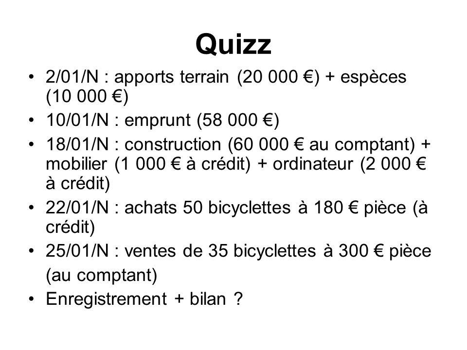 Quizz 2/01/N : apports terrain (20 000 ) + espèces (10 000 ) 10/01/N : emprunt (58 000 ) 18/01/N : construction (60 000 au comptant) + mobilier (1 000 à crédit) + ordinateur (2 000 à crédit) 22/01/N : achats 50 bicyclettes à 180 pièce (à crédit) 25/01/N : ventes de 35 bicyclettes à 300 pièce (au comptant) Enregistrement + bilan ?