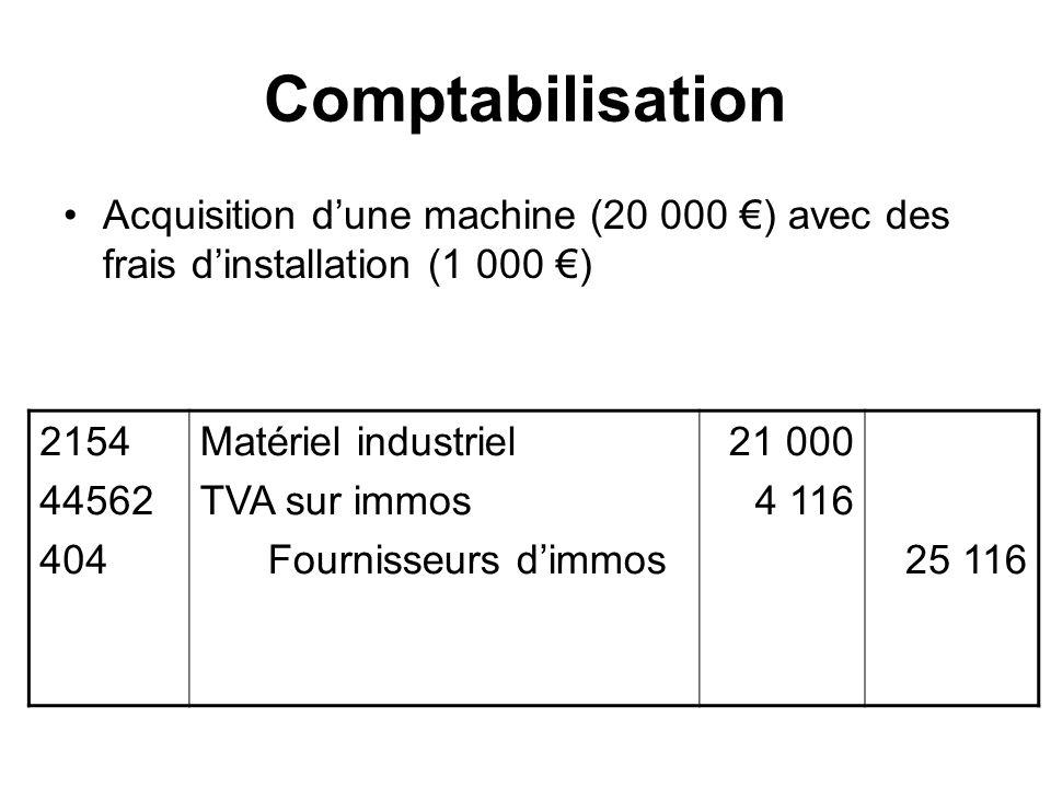 Comptabilisation Acquisition dune machine (20 000 ) avec des frais dinstallation (1 000 ) 2154 44562 404 Matériel industriel TVA sur immos Fournisseurs dimmos 21 000 4 116 25 116