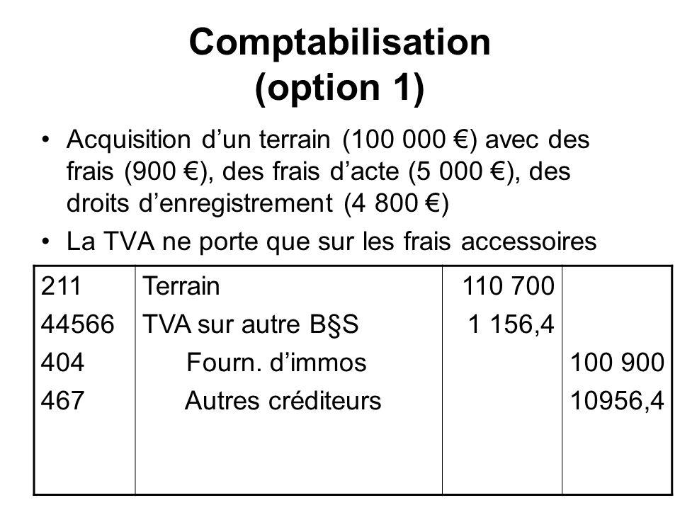 Comptabilisation (option 1) Acquisition dun terrain (100 000 ) avec des frais (900 ), des frais dacte (5 000 ), des droits denregistrement (4 800 ) La TVA ne porte que sur les frais accessoires 211 44566 404 467 Terrain TVA sur autre B§S Fourn.
