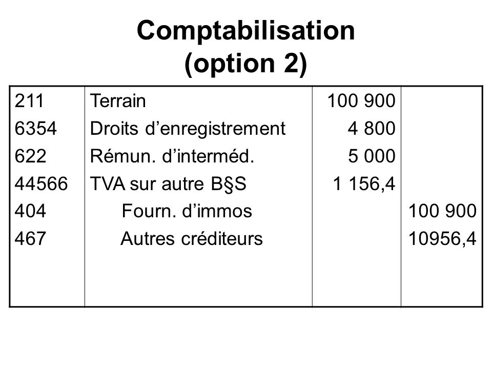 Comptabilisation (option 2) 211 6354 622 44566 404 467 Terrain Droits denregistrement Rémun.