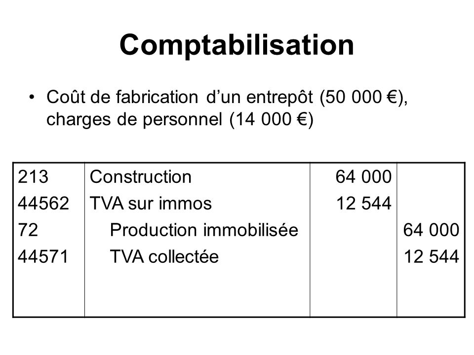 Comptabilisation Coût de fabrication dun entrepôt (50 000 ), charges de personnel (14 000 ) 213 44562 72 44571 Construction TVA sur immos Production immobilisée TVA collectée 64 000 12 544 64 000 12 544